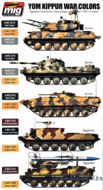 Smart set: Yom Kippur war colors A-MIG-7113